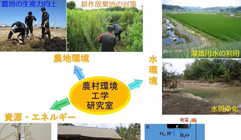 農村環境工学研究室 (研究紹介あり)