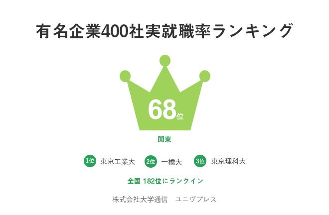 21_有名企業400社実就職率ランキング