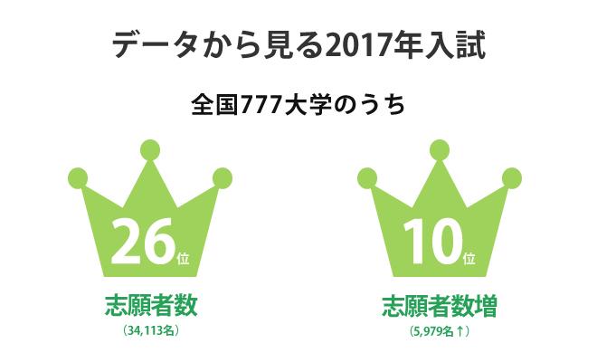 データから見る2017年度入試