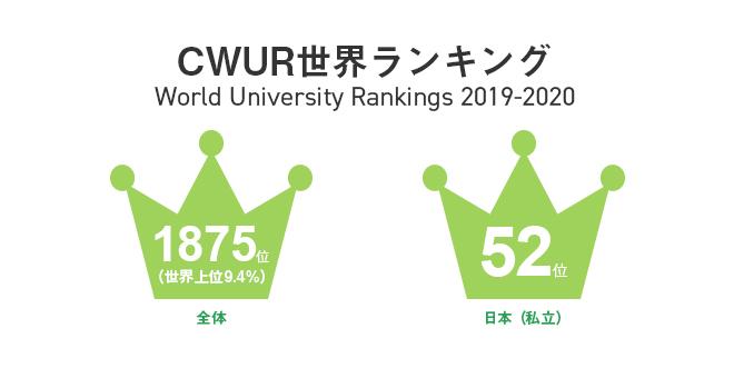 CWUR世界大学ランキング