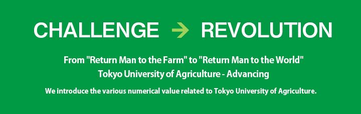 CHALLENGE → REVOLUTION